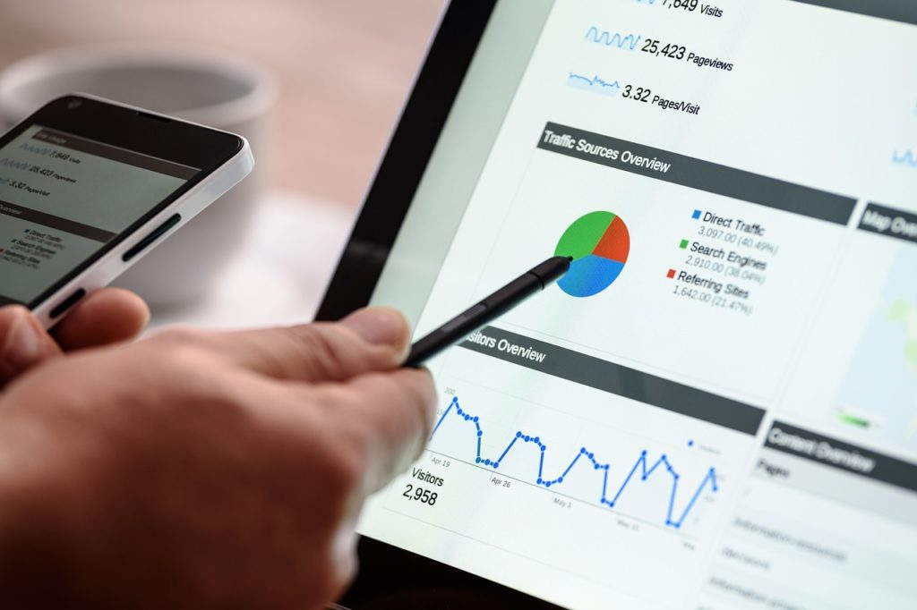 Google Analytics, Traffic, Sales, Report